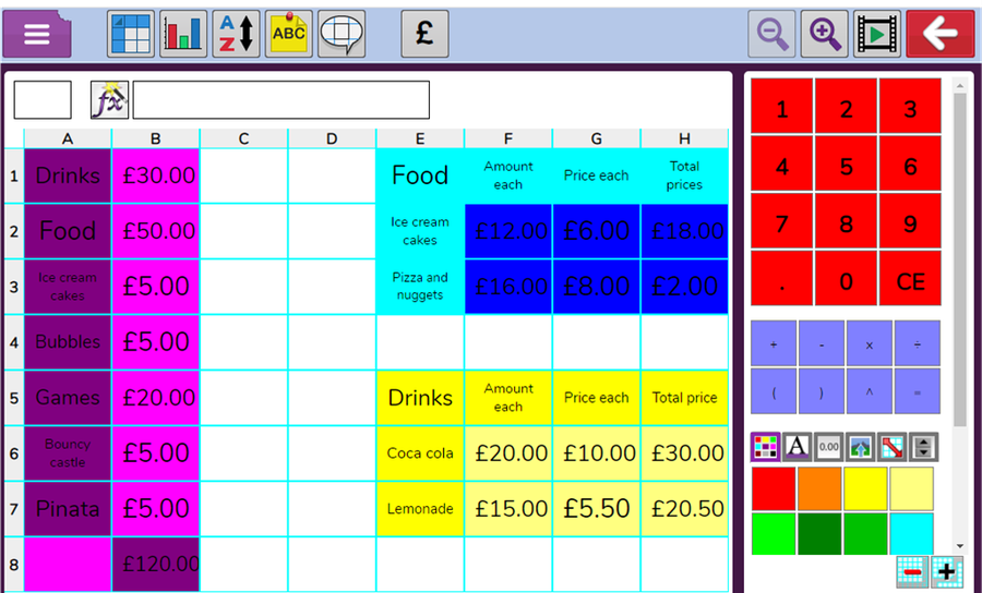 4H - Ivy showed lovely presentation, attention to detail on her party spreadsheet.