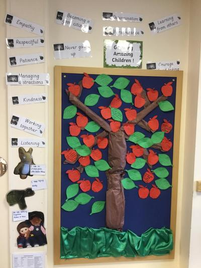 Our Growing amazing children display!