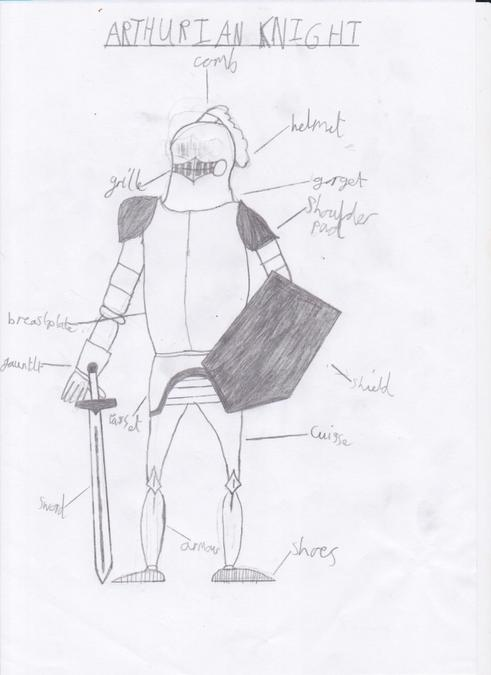 Milo's Knight