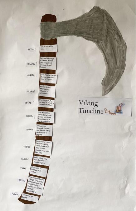 Grace's Viking Timeline