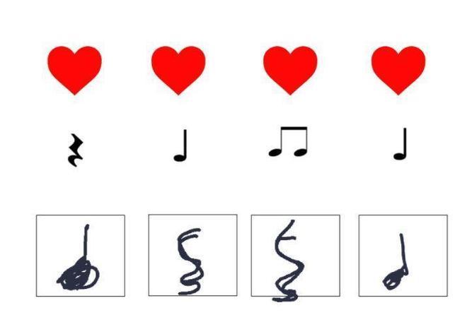 Responding to a rhythm