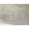 Great sketches of real life 3d shapes