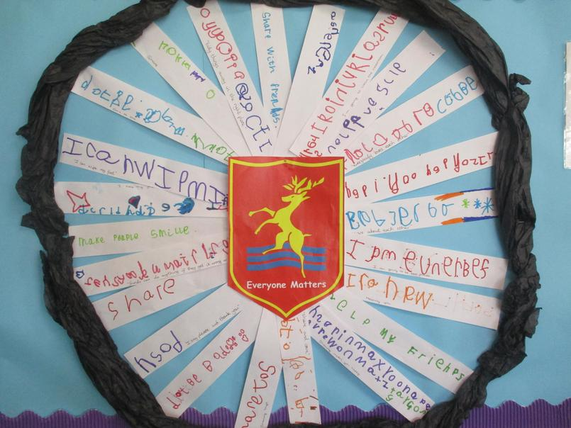Willow Class Values Wheel