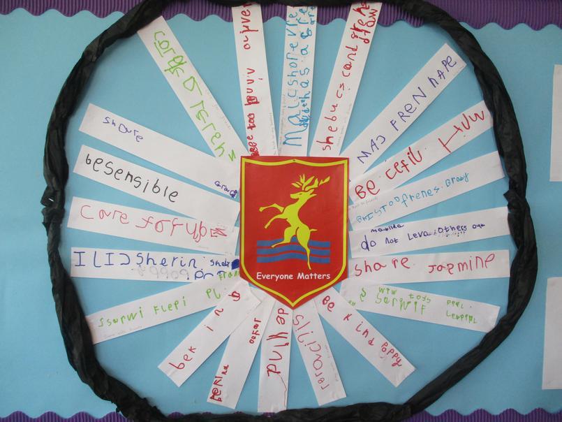 Beech Class Values Wheel