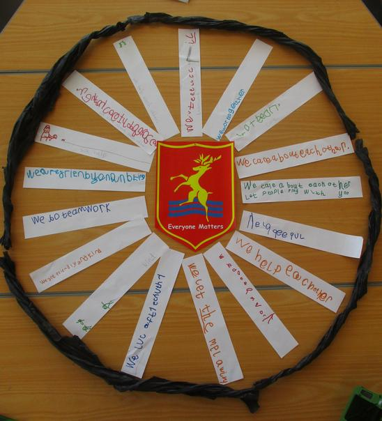 Rowan Class Values Wheel