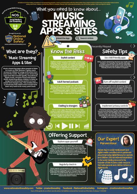 Music Streaming Apps & Sites
