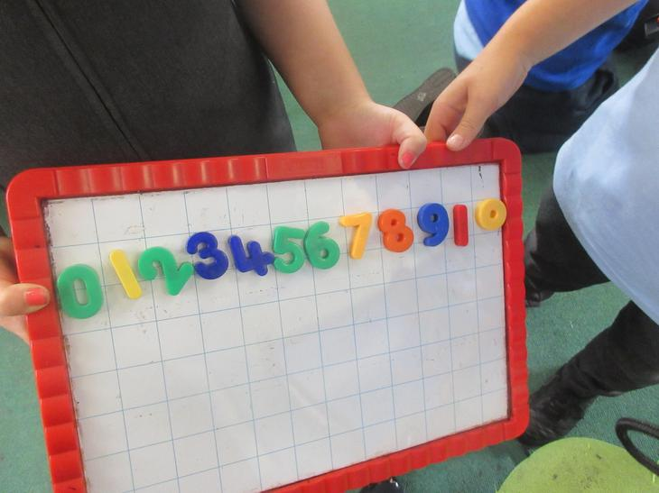 Number ordering