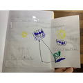 Theo drew and labelled the water cycle.