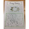 Completed drawing of tadpoles