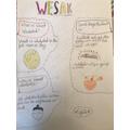 Sylvia's Wesak poster