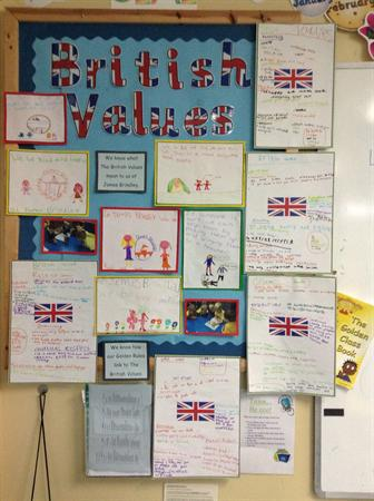 Year 2's work from British Values Week