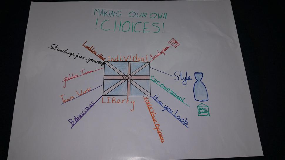 Year 5 work on aspects of British Values