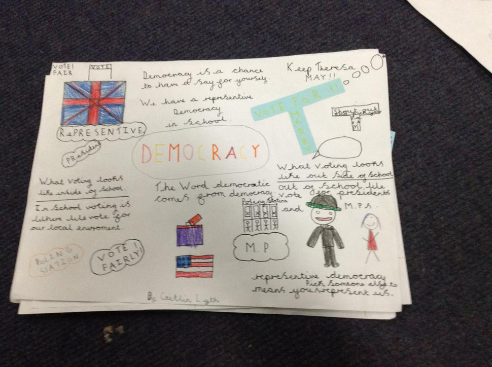 Britisih Values Week - Democracy