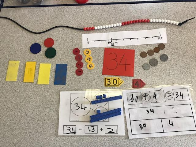 Representing 2-digit numbers in different ways.