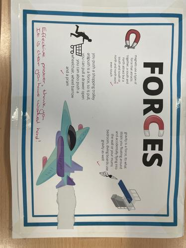 Creating A Forces Poster For A Younger Audience