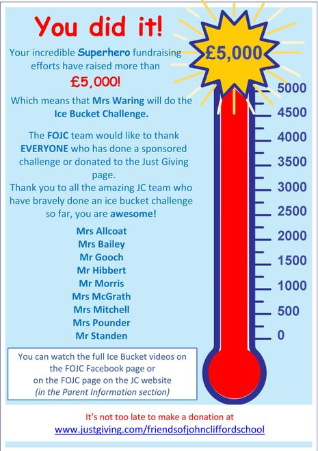 FOJC fundraising target reached