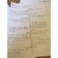 Jasmine's artist timeline