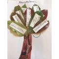 Jasmine's creative positivity tree!