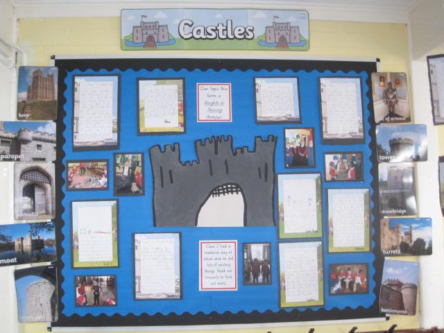 Class 2 - Castles
