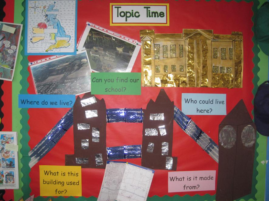Class 1 - Topic Time