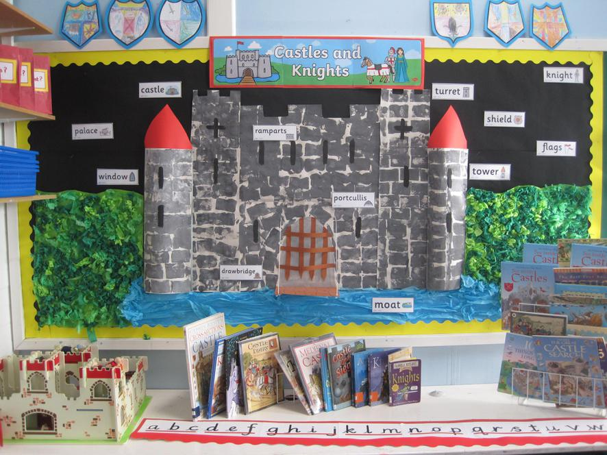 Class 2 - Castles and Knights