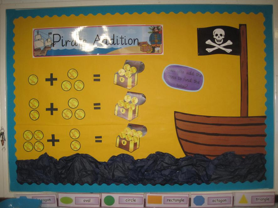 Class R - Pirate Addition