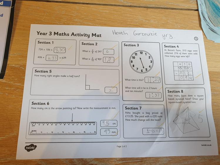 Heath, Class 3 (Hot)
