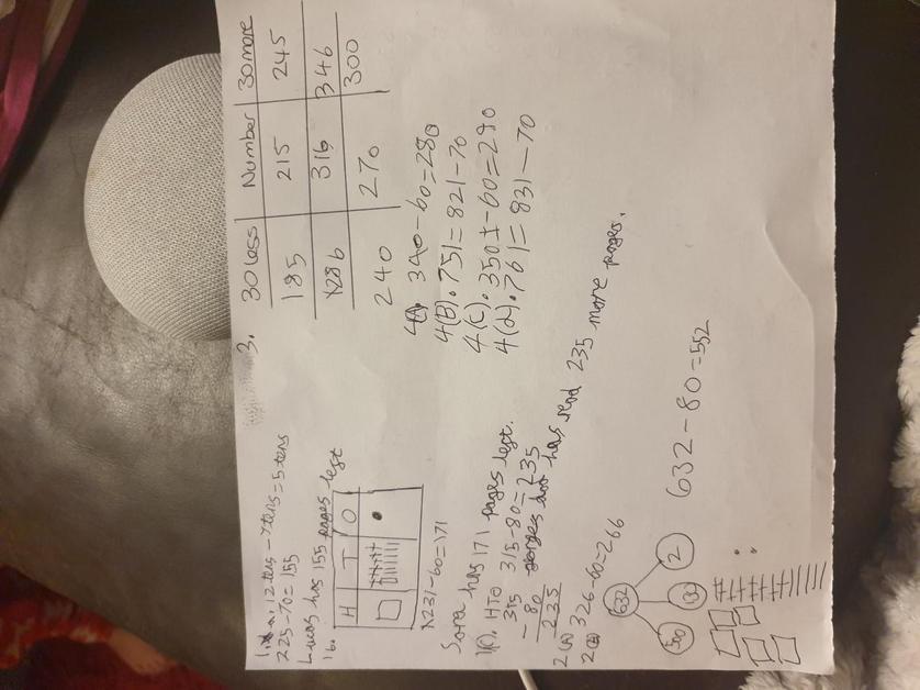 Rubie's super Maths!