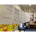 Our Maths Learning Journey