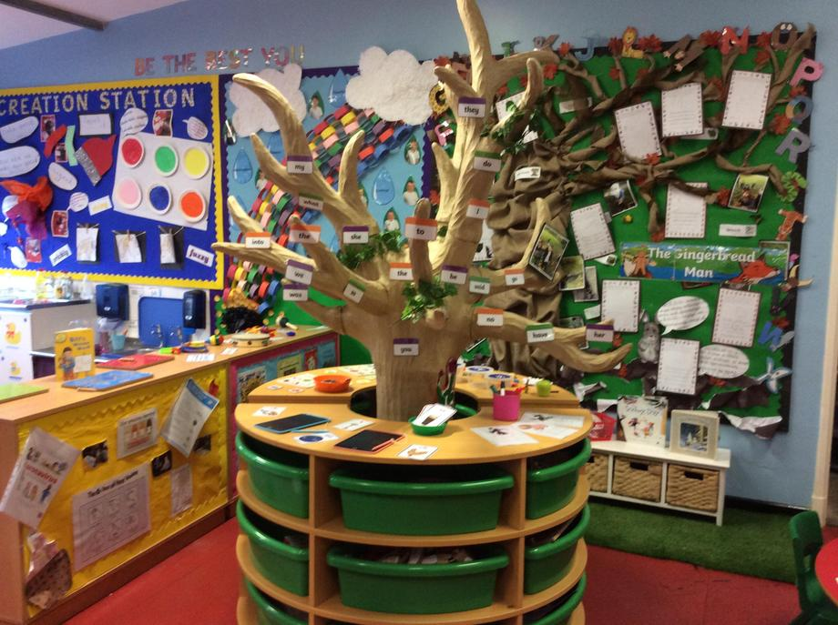 Our reading tree
