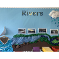 Rivers Topic Working Wall