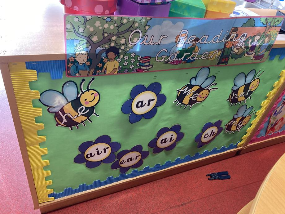 Our Phonics sound prompt board