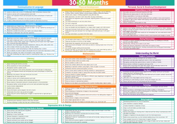 30-50 months EYFS Development Matters