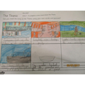 Creating a Titanic storyboard
