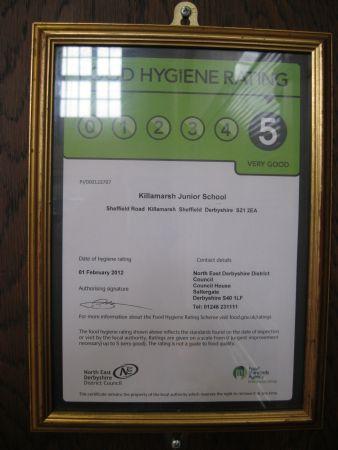 Food Hygiene Award