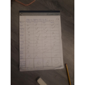 Great data recording!