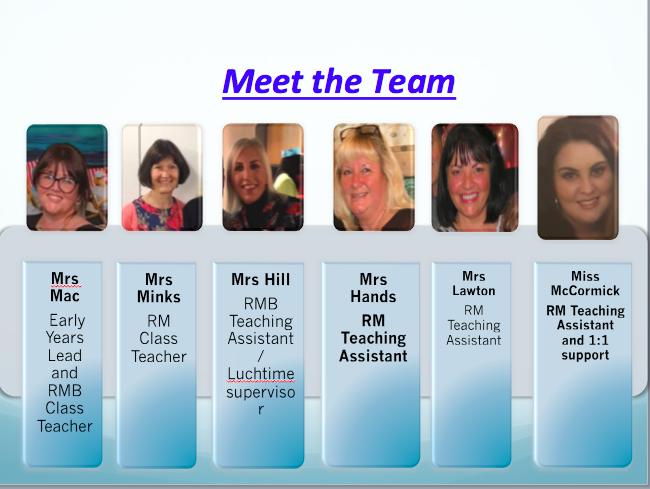Meet the EYFS Team