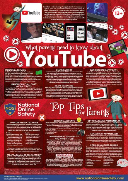Parents guide to Youtube
