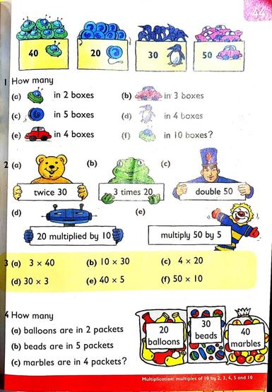 Multiplying by 2,3,4,5,10