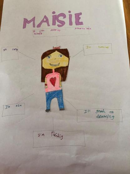 By Maisie P4