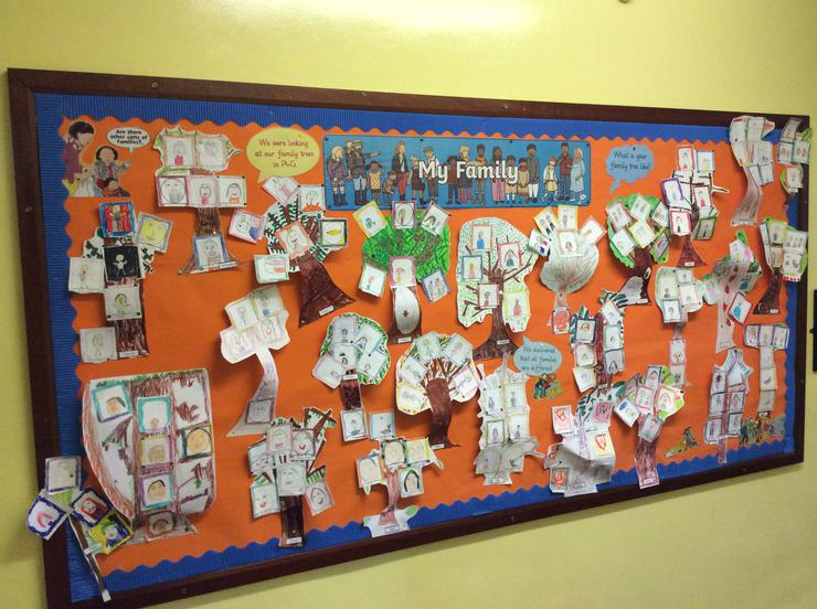 P4G Family Tree display