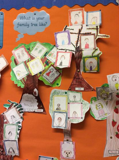 We learnt that all family trees are different.