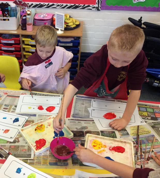 Mixing primary colours to make secondary colours