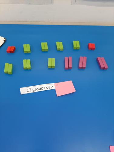 Making groups of 2 and matching it to the statement.