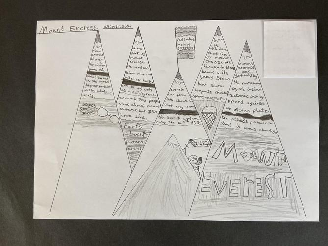 We researched facts about Mount Everest.