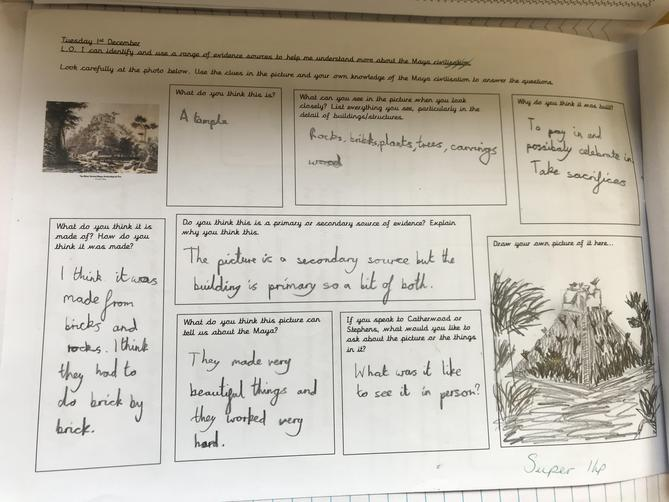 Using secondary sources of information