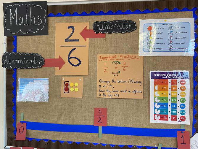 Where would 1/3 or 2/3 go on the numberline?