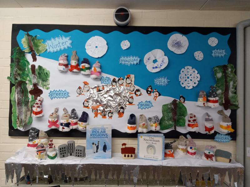 Our winter snowman display