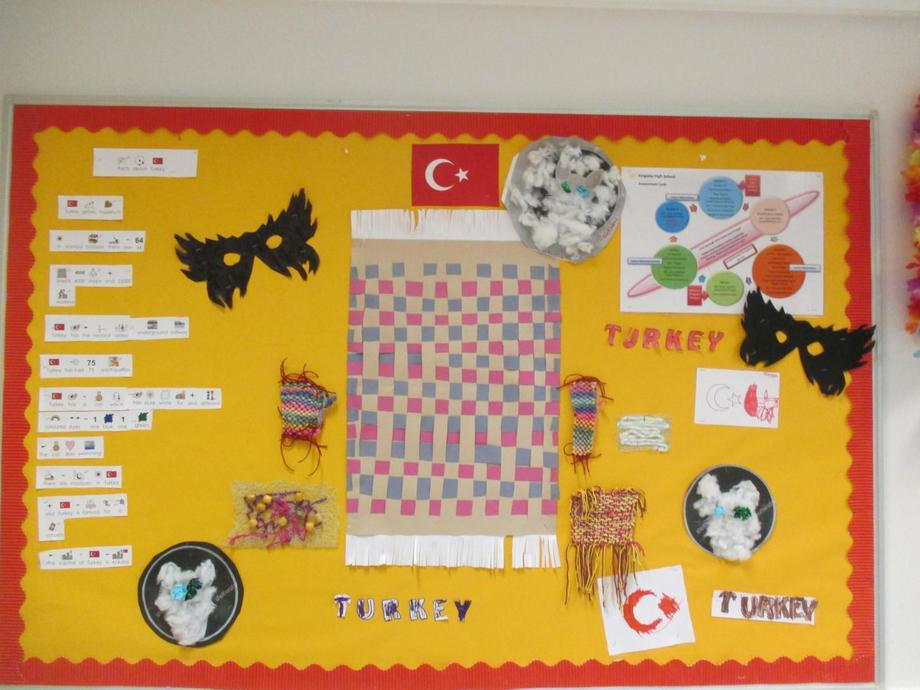 C4's Turkey display