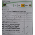 Fantastic True or False answers in Guided Reading